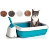 Наполнители кошачьих туалетов